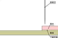 直線刃による全カットとハーフカットの繰り返し切断