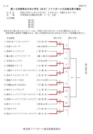 春季全日本大会埼玉県予選会(新人戦)1日目
