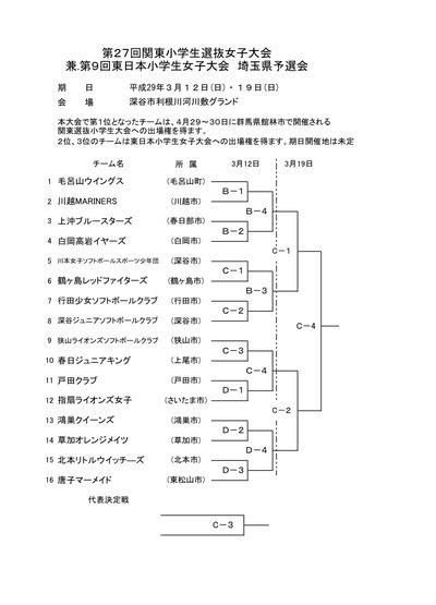 関東選抜大会埼玉予選組合せ