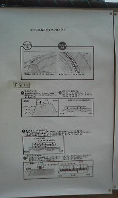 積み土嚢工法指導説明図案